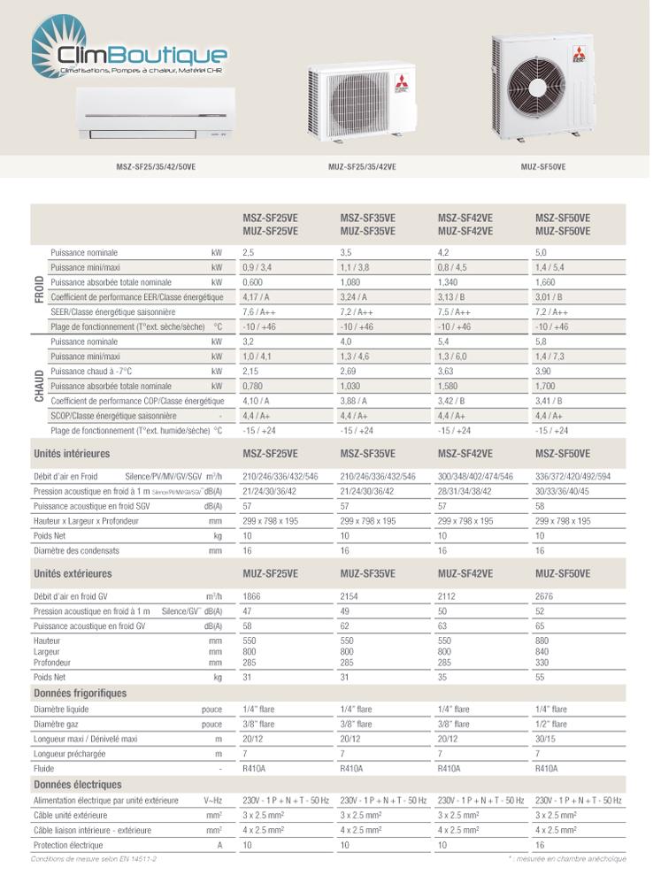 climatiseur mitsubishi msz sf42ve2. Black Bedroom Furniture Sets. Home Design Ideas