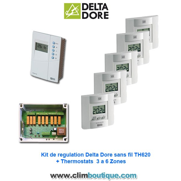 Climatisation Gainable Daikin FDXS-25F; Kit Thermostats Delta Dore Sans Fil  ...
