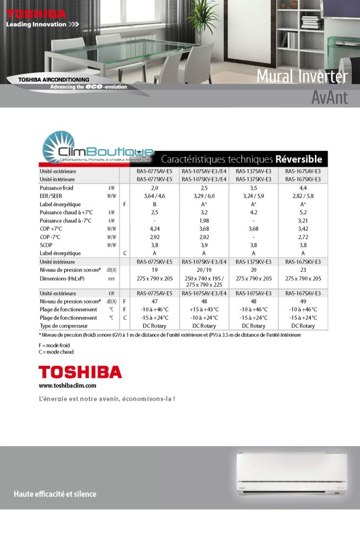Performances mureaux avant Toshiba