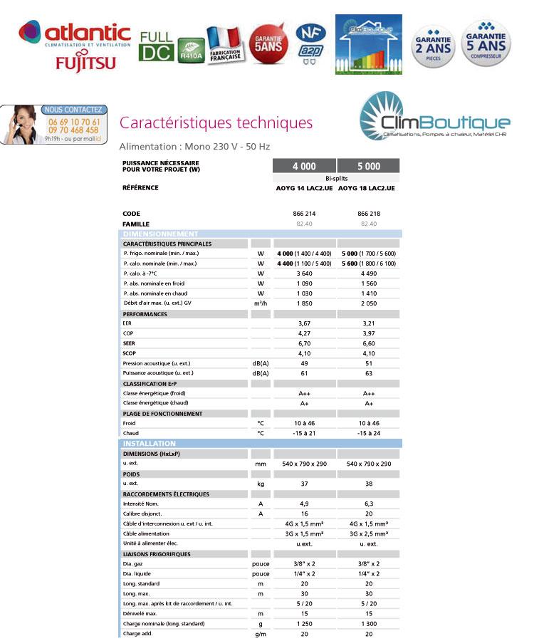 Caracteristique AOYG14 et AOYG18 Atlantic