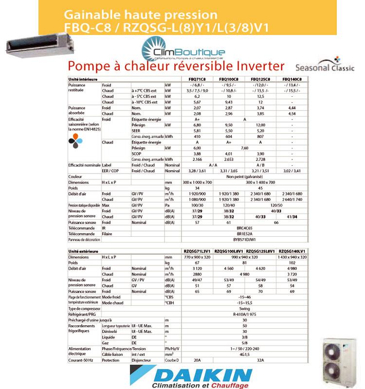 Climatiseur gainable daikin FBQ71100125140C8