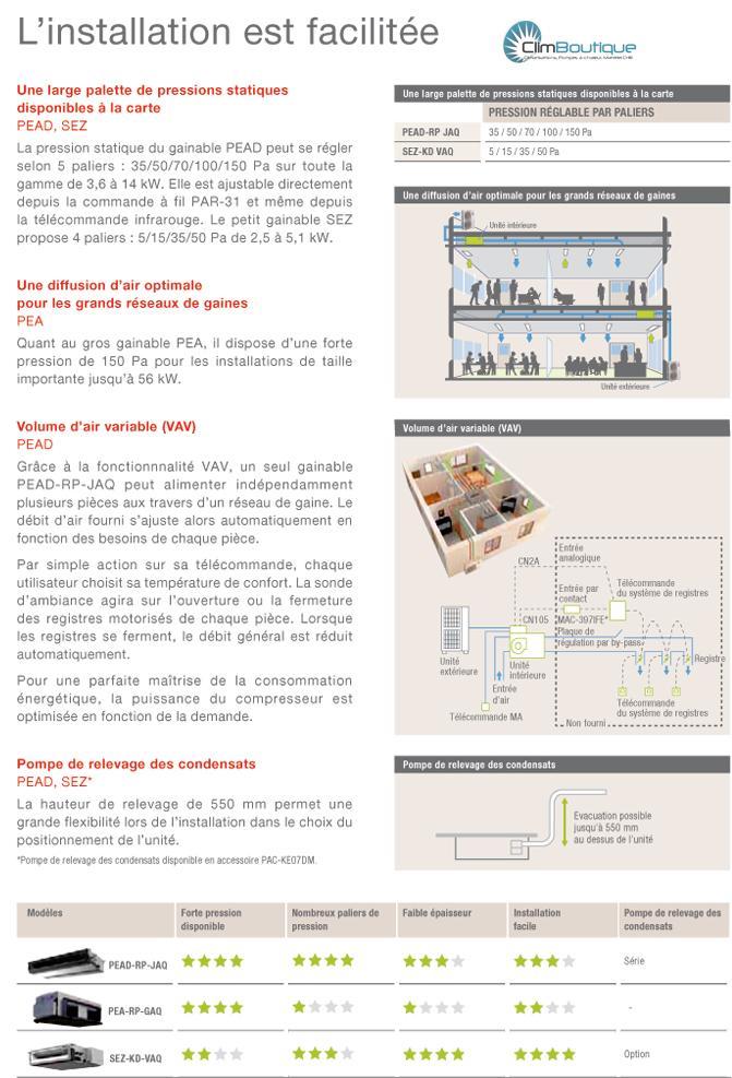 Installation et caracteristique PEAD-RP