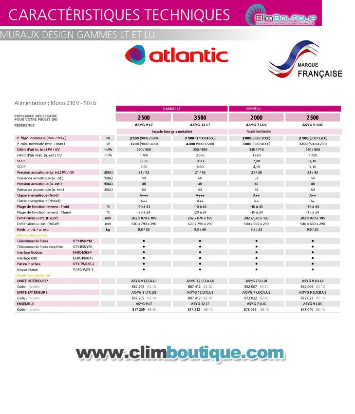 Mureaux atlantic LTLU Design