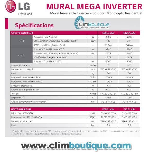 Performances des climatiseur LG Mega inverter