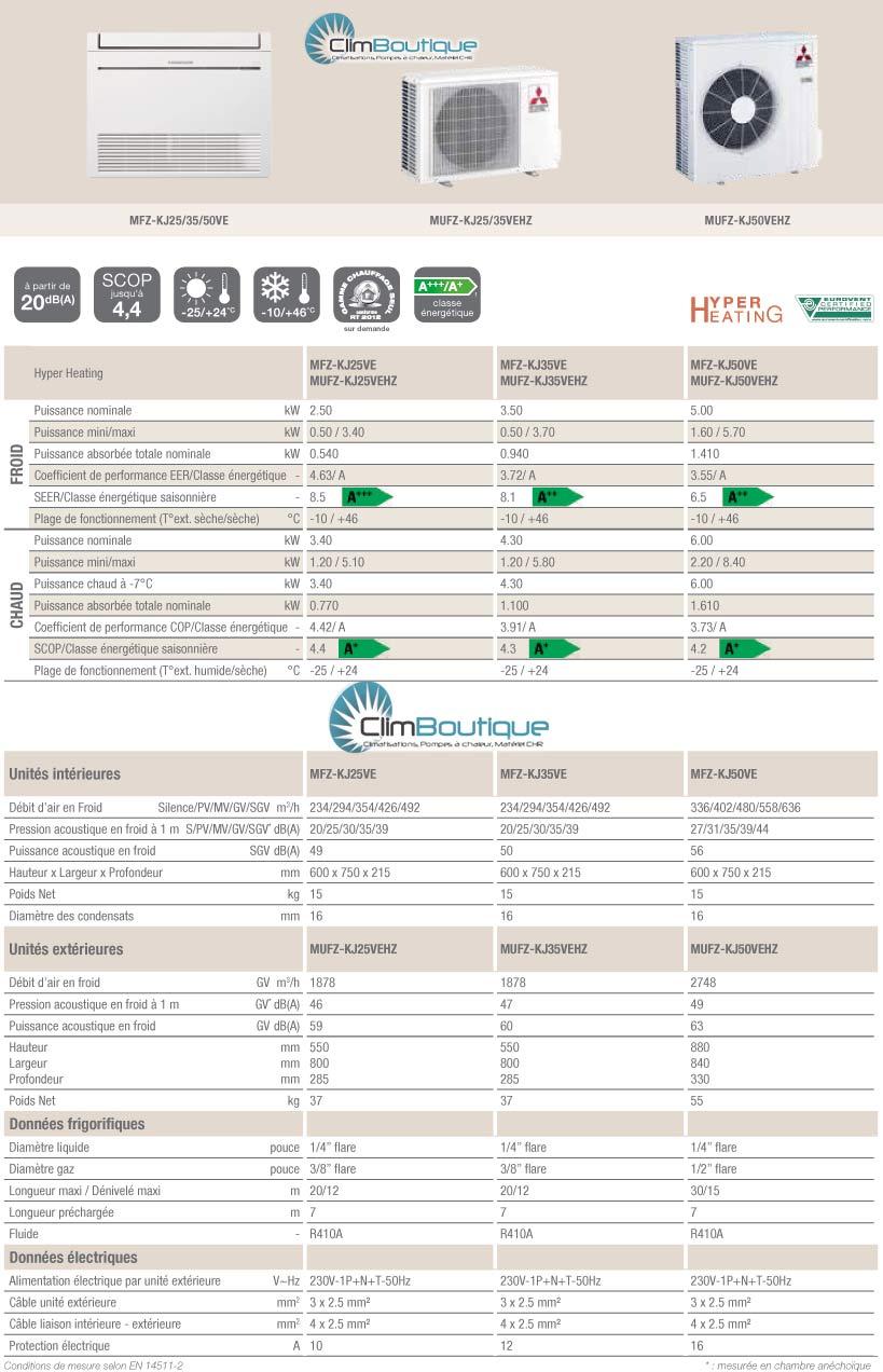 Performances et caracteristique console KJ