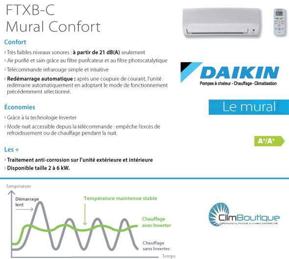 Clim daikin FTXB-C