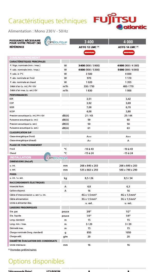 Performances climatiseur Atlantic ASYG14LMC