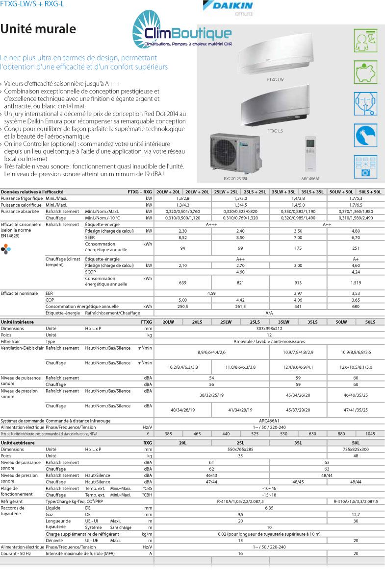 Performances daikin emura 2 R410A