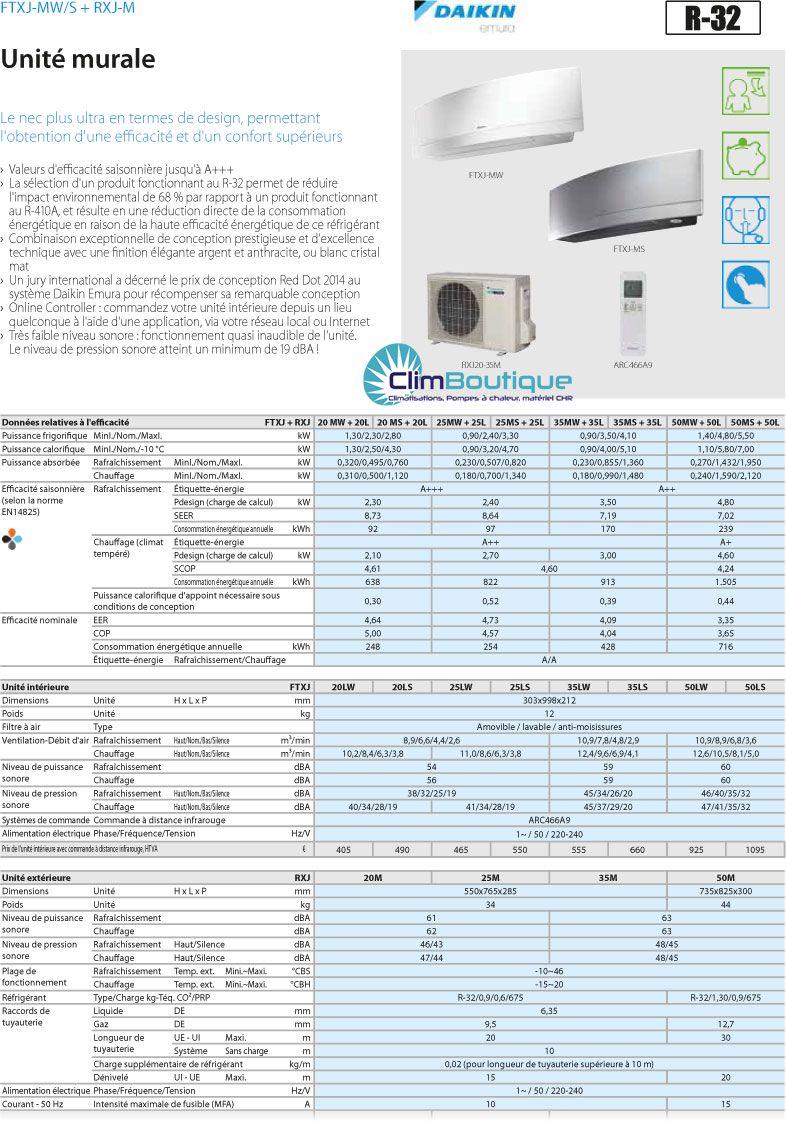 Specifications technique Daikin emura 2 R32